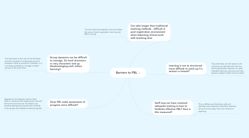Mind Map: Barriers to PBL