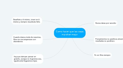 Mind Map: Como hacer que las cosas marchen mejor