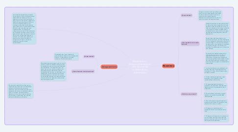 Mind Map: Biocentrismo, Antropocentrismo en relación con las problemáticas ambientales