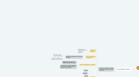 Mind Map: Concordância