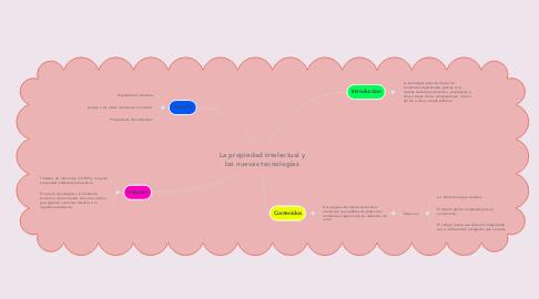 Mind Map: La propiedad intelectual y las nuevas tecnologías