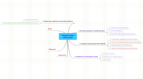 Mind Map: Perypetie dzieciosieroconych