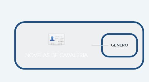Mind Map: NOVELAS DE CAVALERIA