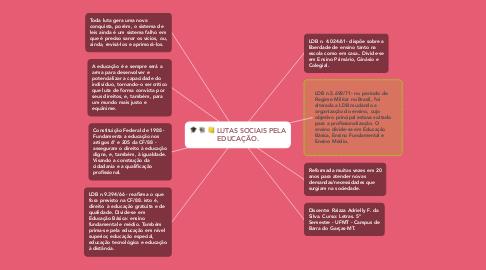 Mind Map: LUTAS SOCIAIS PELA EDUCAÇÃO.