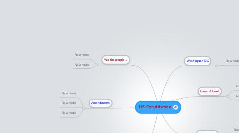 Mind Map: US Constitution
