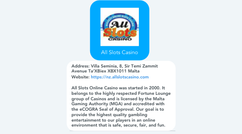 Mind Map: All Slots Casino