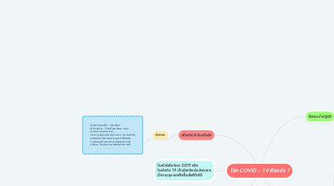 Mind Map: โรค COVID – 19 คืออะไร ?