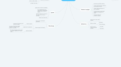 Mind Map: Simulación de agentes