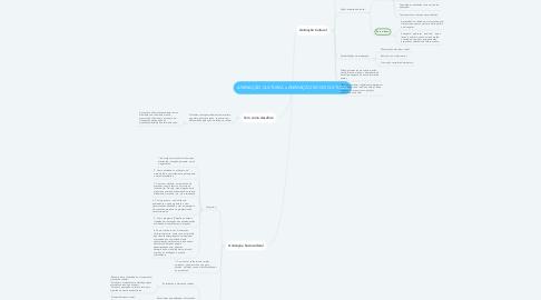 Mind Map: ANIMAÇÃO CULTURAL x ANIMAÇÃO SOCIOCULTURAL