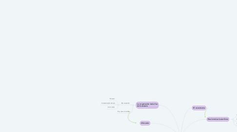Mind Map: Servicios ecosistémicos