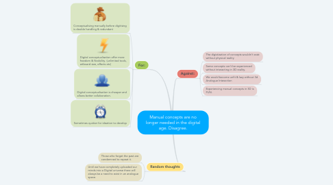 Mind Map: Manual concepts are no longer needed in the digital age. Disagree.