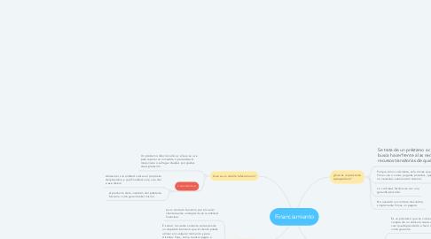 Mind Map: Financiamiento