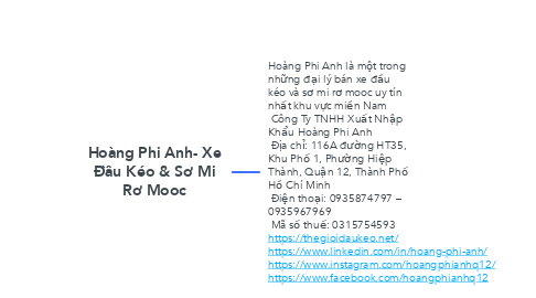 Mind Map: Hoàng Phi Anh- Xe Đầu Kéo & Sơ Mi Rơ Mooc