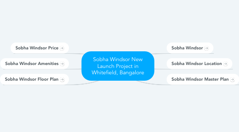 Mind Map: Sobha Windsor New Launch Project in Whitefield, Bangalore