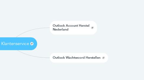 Mind Map: Outlook Klantenservice