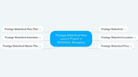 Mind Map: Prestige Waterford New Launch Project in Whitefield, Bangalore