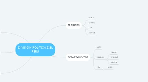Mind Map: DIVISIÓN POLÍTICA DEL PERÚ