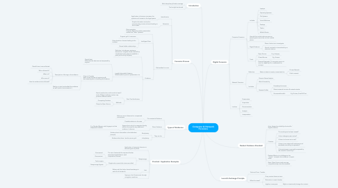 Mind Map: Computer & Network Forensics