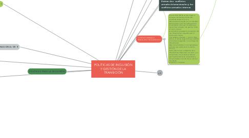 Mind Map: POLÍTICAS DE INCLUSIÓN Y GESTIÓN DE LA TRANSICIÓN