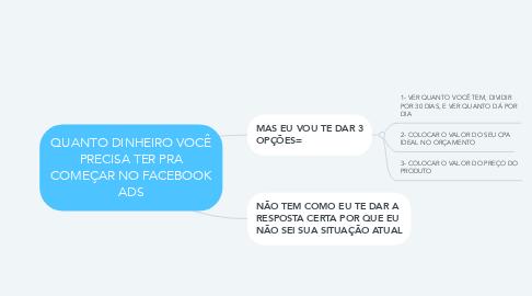 Mind Map: QUANTO DINHEIRO VOCÊ PRECISA TER PRA COMEÇAR NO FACEBOOK ADS