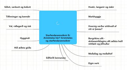 Mind Map: Starfendarannsóknir Er Aristóteles hér? Aristóteles og starfendarannsóknir