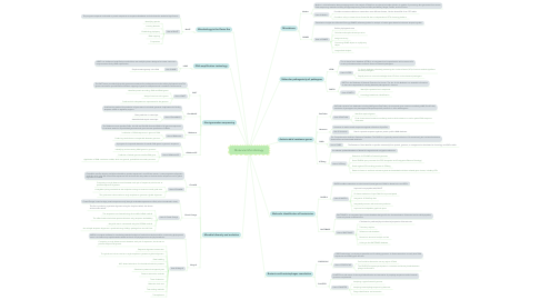 Mind Map: Molecular Microbiology