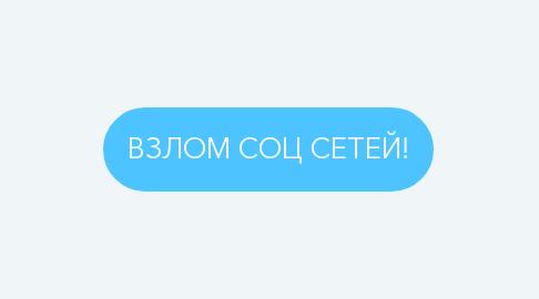 Mind Map: ВЗЛОМ СОЦ СЕТЕЙ!