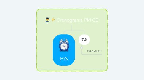 Mind Map: Cronograma PM CE