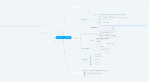 Mind Map: Bチームワークショップ20210507