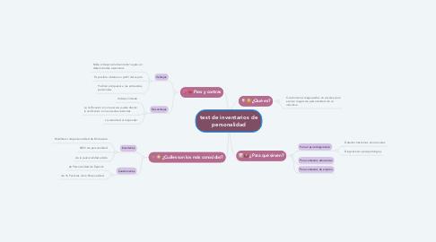 Mind Map: test de inventarios de personalidad
