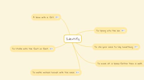 Mind Map: Identify