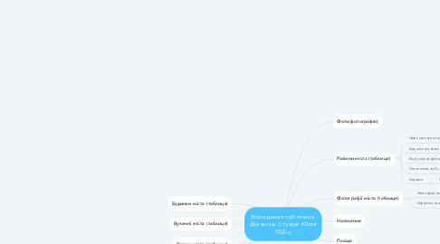 Mind Map: База даних публічних фінансів. Стужук Юлія 102-о.