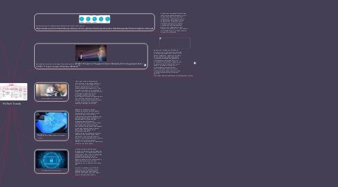 Mind Map: FinTech Trends