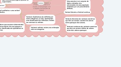 Mind Map: Estatística e Globalização: a influência da estatística no mundo; a manipulação com o objetivo de manobra de massas.