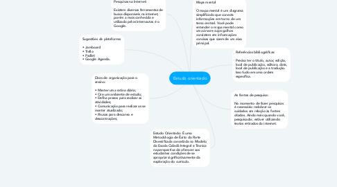 Mind Map: Estudo orientado