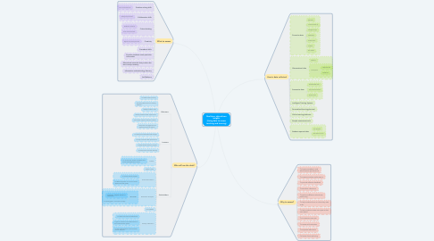 Mind Map: Real-time, data-driven insights [Using data to assess teaching and learning}