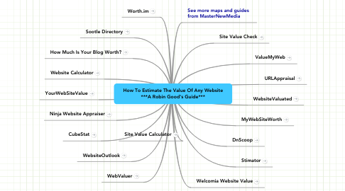 Mind Map: How To Estimate The Value Of Any Website ***A Robin Good's Guide***
