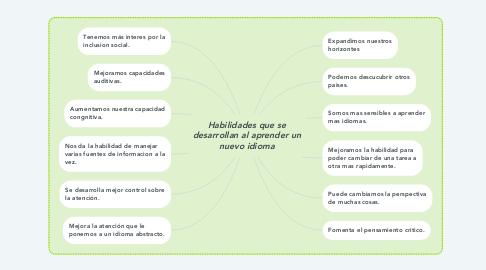 Mind Map: Habilidades que se desarrollan al aprender un nuevo idioma