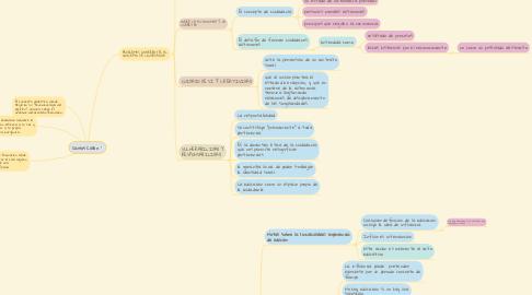 Mind Map: Carlos Cullen