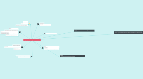 Mind Map: Responding To The Challenges Of Online Education