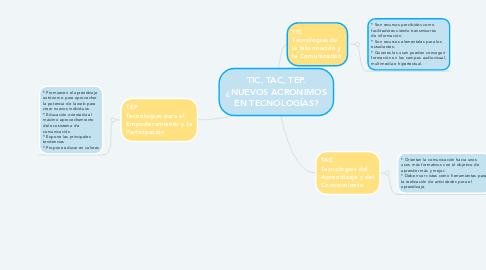 Mind Map: TIC, TAC, TEP. ¿NUEVOS ACRONIMOS EN TECNOLOGÍAS?