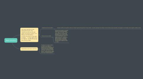 Mind Map: Texto científico