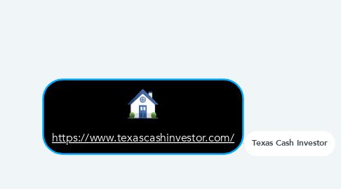 Mind Map: https://www.texascashinvestor.com/