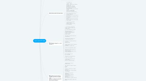Mind Map: структура вебинара