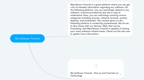 Mind Map: My Software Tutorial
