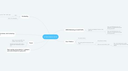 Mind Map: e Commerce store