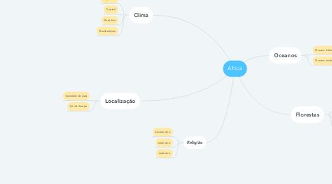 Mind Map: África