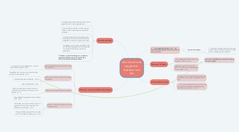 Mind Map: Een bord met spaghetti - Adriaan van Dis