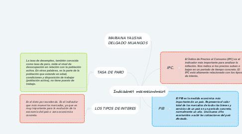 Mind Map: Indicadores macroeconómicos