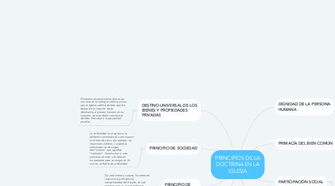 Mind Map: PRINCIPIOS DE LA DOCTRINA EN LA IGLESIA